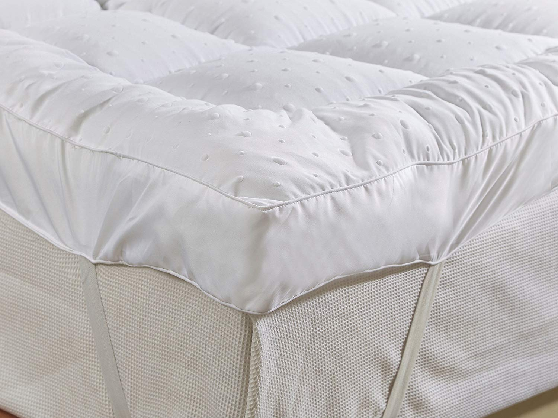 rejuvopedic New Double Bed Size Microfibre